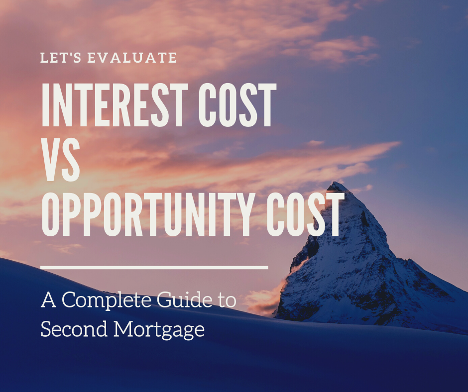 Find out what is your opportunity cost?