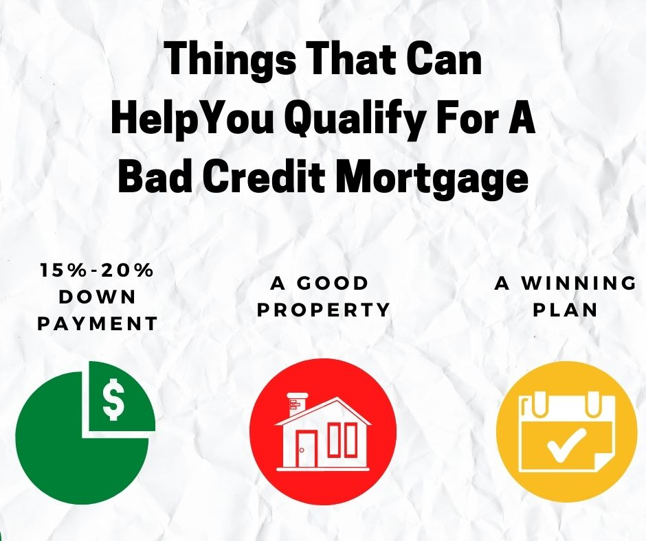 How to get approved for a bad credit mortgage?
